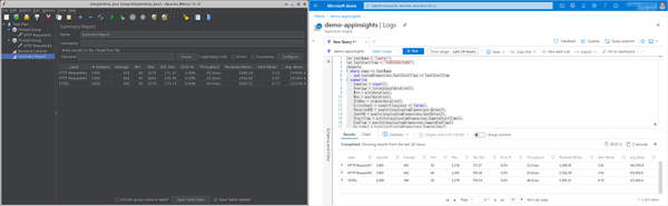 Displaying Apache JMeter™ Summary Report in Azure Application Insights / Log Analytics